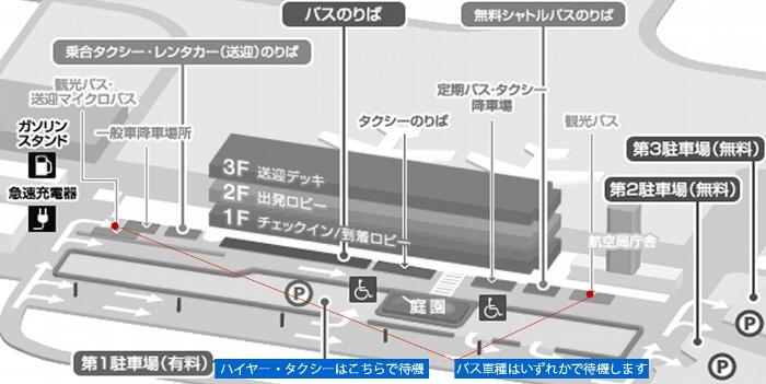 岡山空港お迎え方法